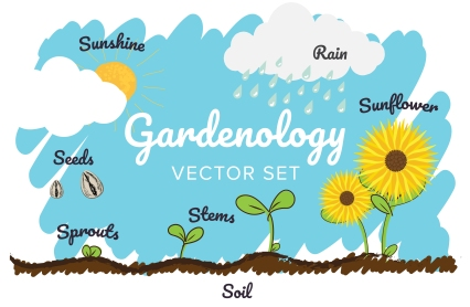Gardenology